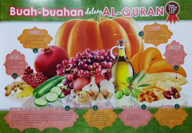 buah-buahan-dalam-al-quran