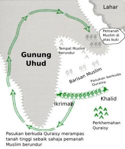 Rajah kejadian semasa Perang Uhud